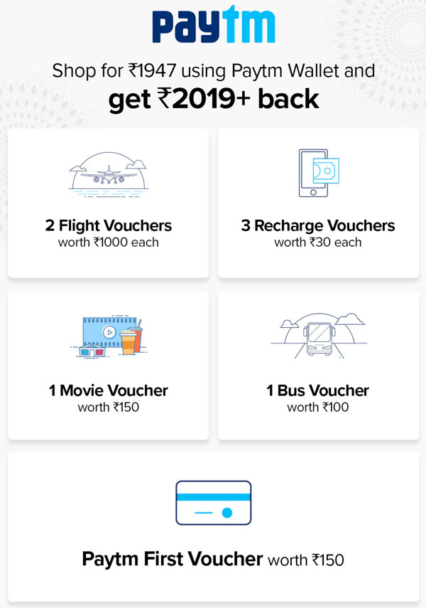 BigBasket Paytm Offer: 5th Aug- 15th Aug 2019 - Voucher Details.